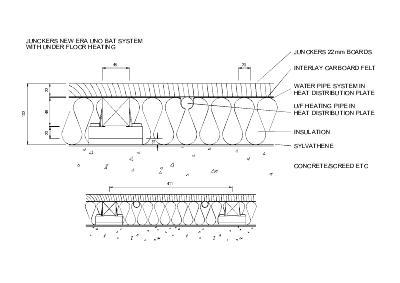 New Era System With Under Floor Heating 2820 Pdf